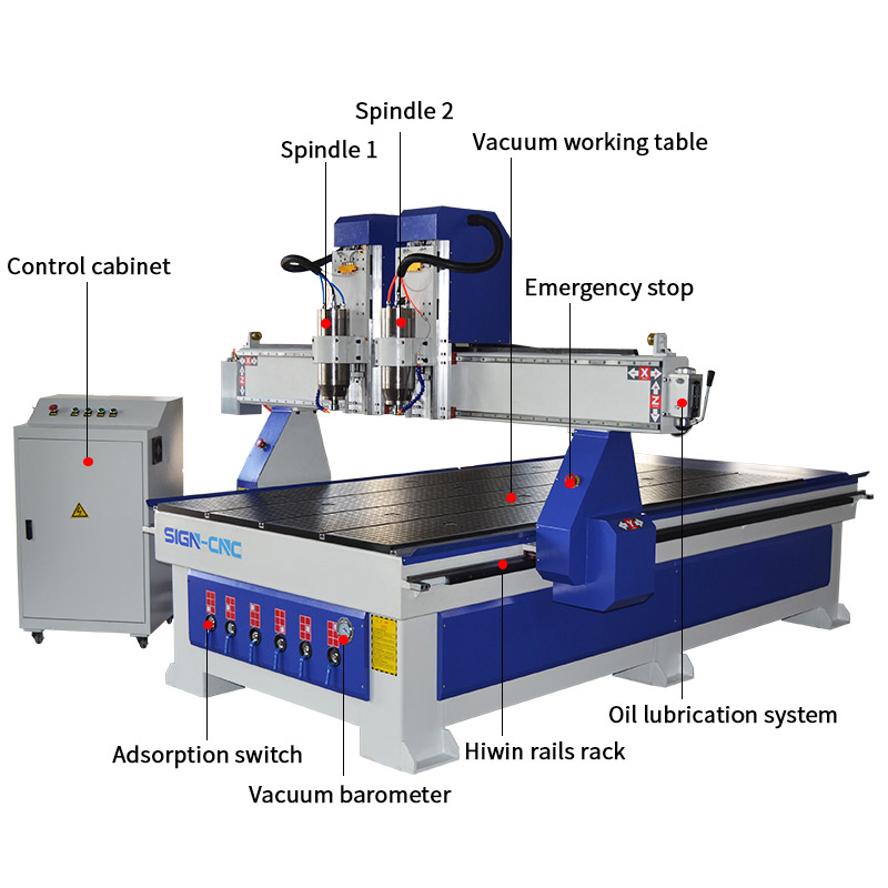 ACE-1325 Two Heads CNC Router DSP Control