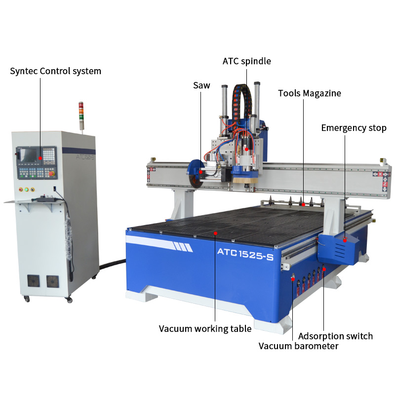 ACE-1525 ATC CNC Router Machine with a Saw
