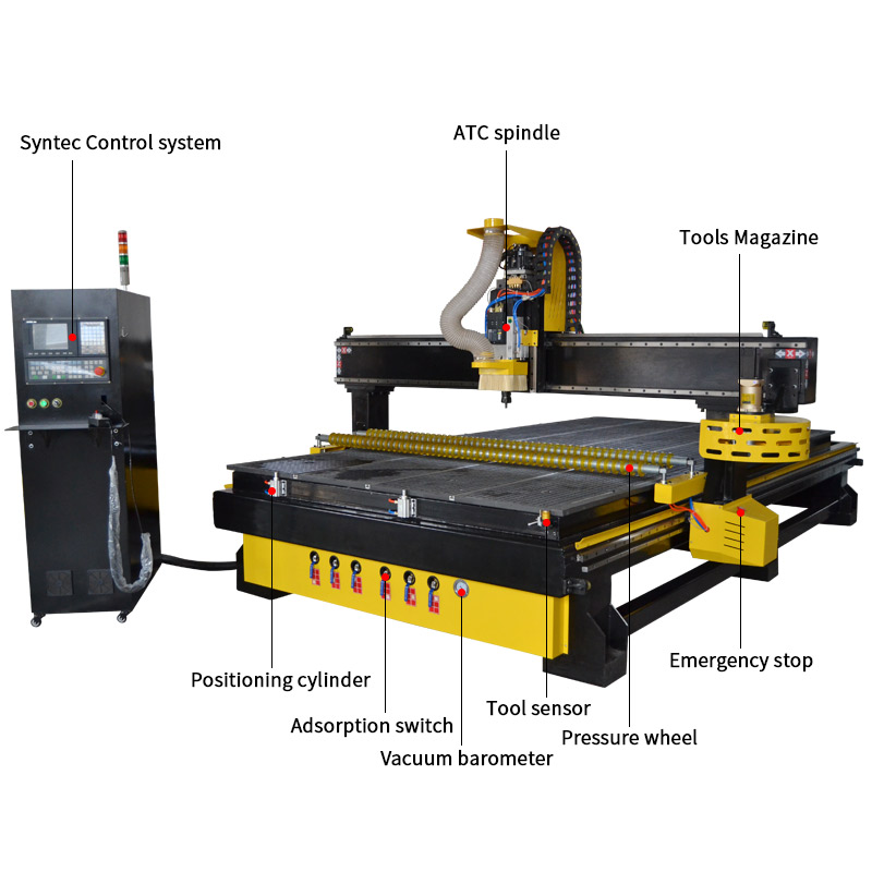 ACE-2140 Disc ATC cnc router Machine with pressure wheel